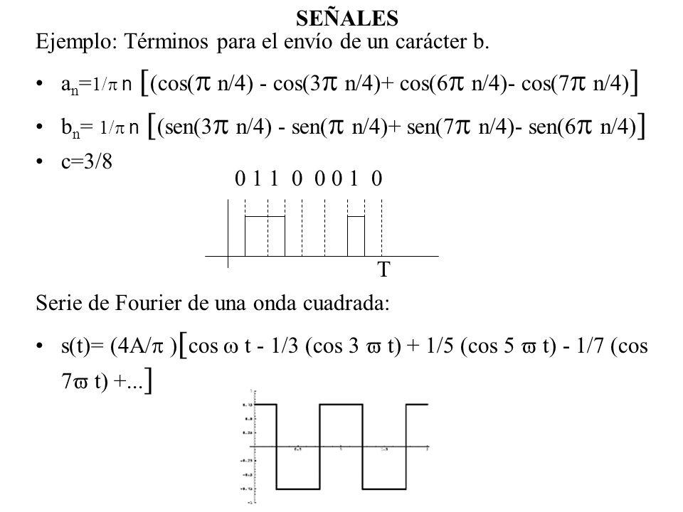 SEÑALES Ejemplo: Términos para el envío de un carácter b. an=1/p n [(cos(p n/4) - cos(3p n/4)+ cos(6p n/4)- cos(7p n/4)]